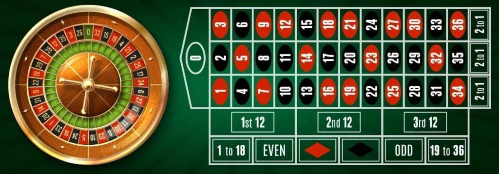 cách chơi Roulette cơ bản dành cho người mới bắt đầu